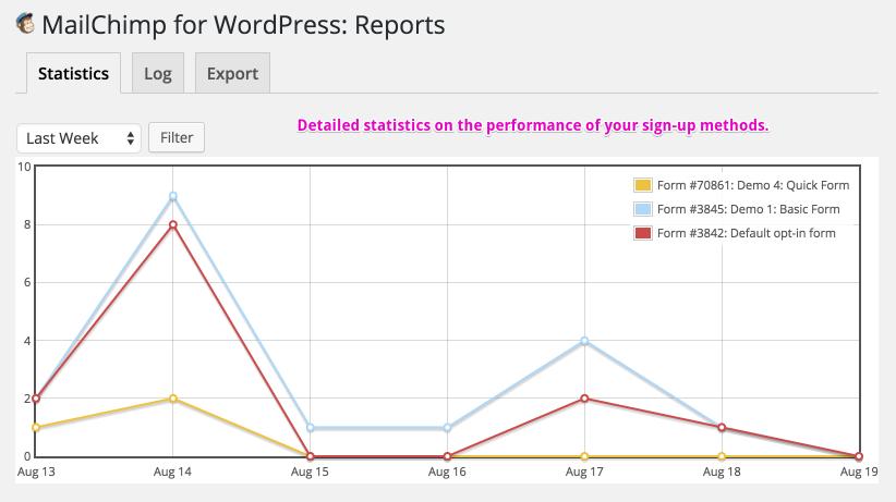 a pre-populated screenshot of the statistics