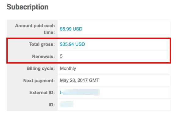 Freemius Subscription Renewal Email