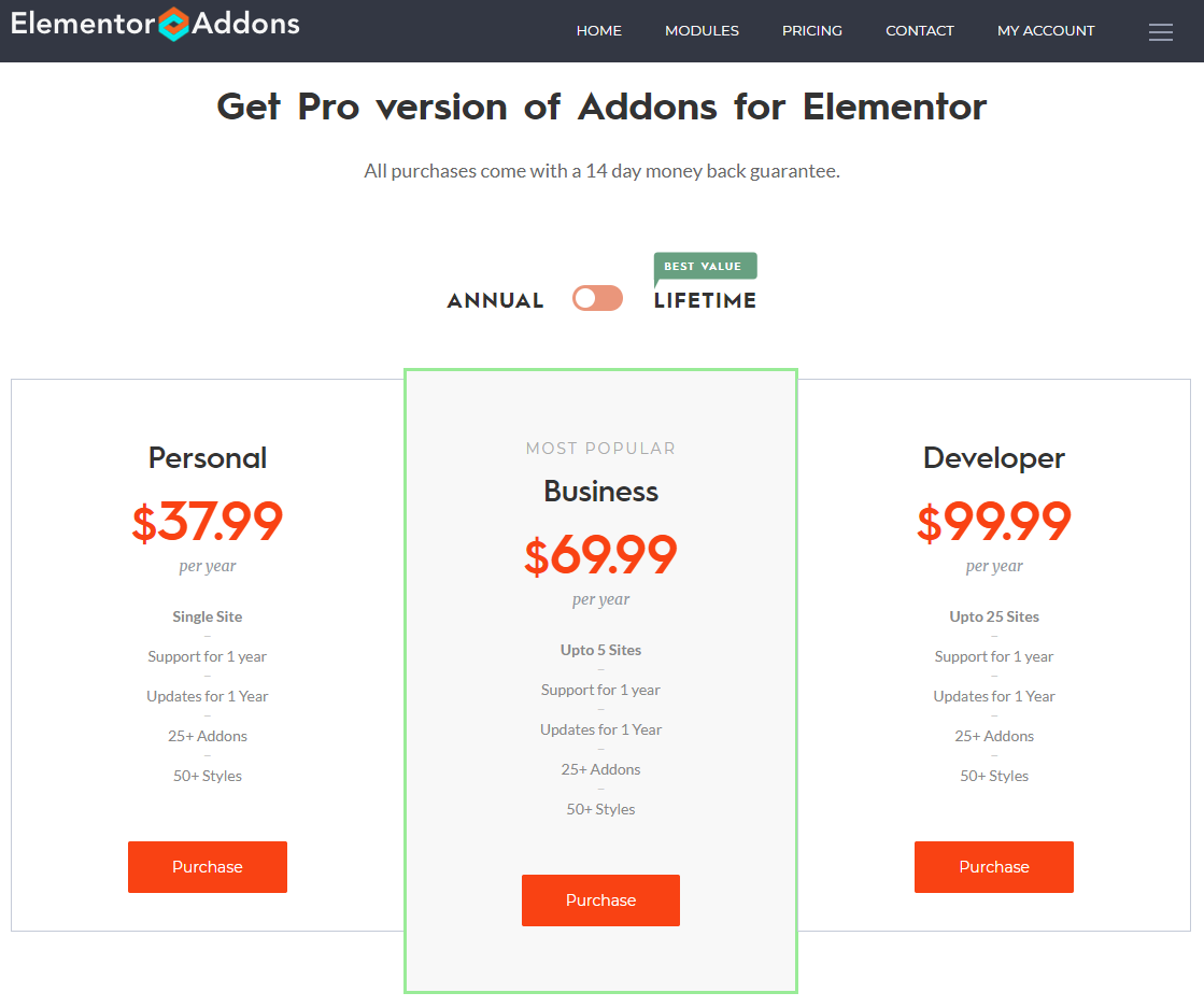 "Elementor Addons pricing highlighting The ""Most Popular Plan"""