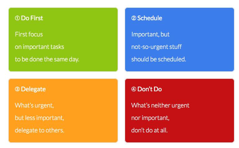 Task Prioritization Matrix