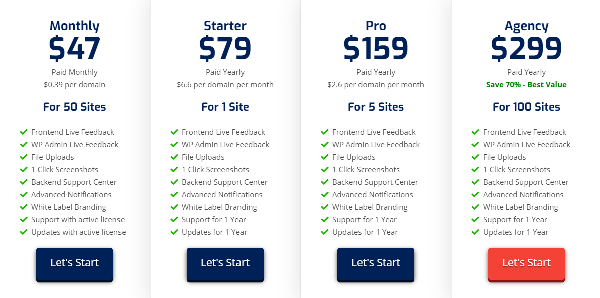 WP FeedBack current pricing table
