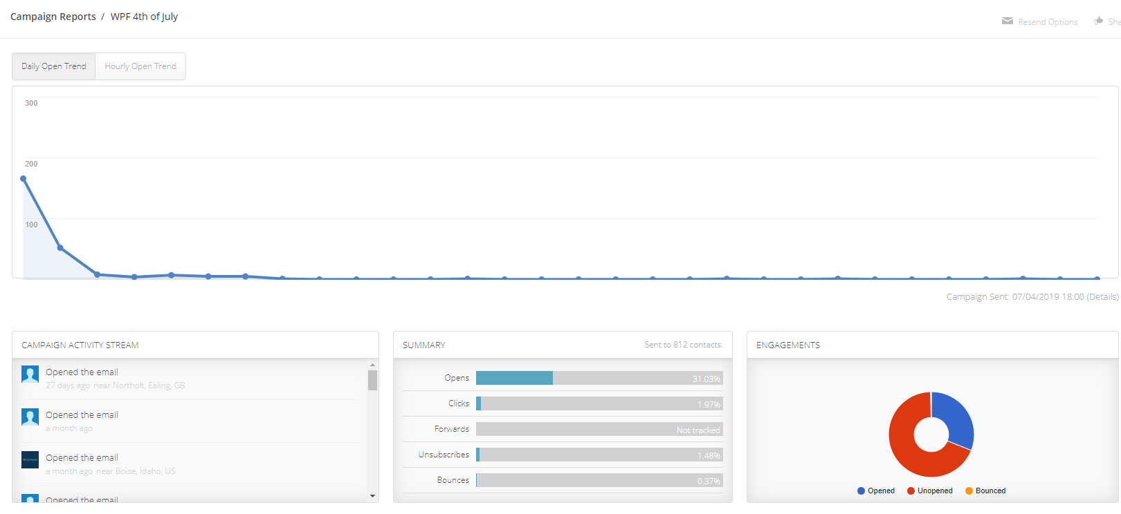WP FeedBack email stats