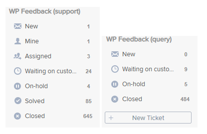 WP FeedBack support tickets