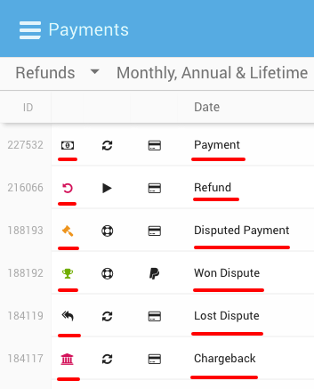 Freemius Developer Dashboard Payments Type Icon Indicator