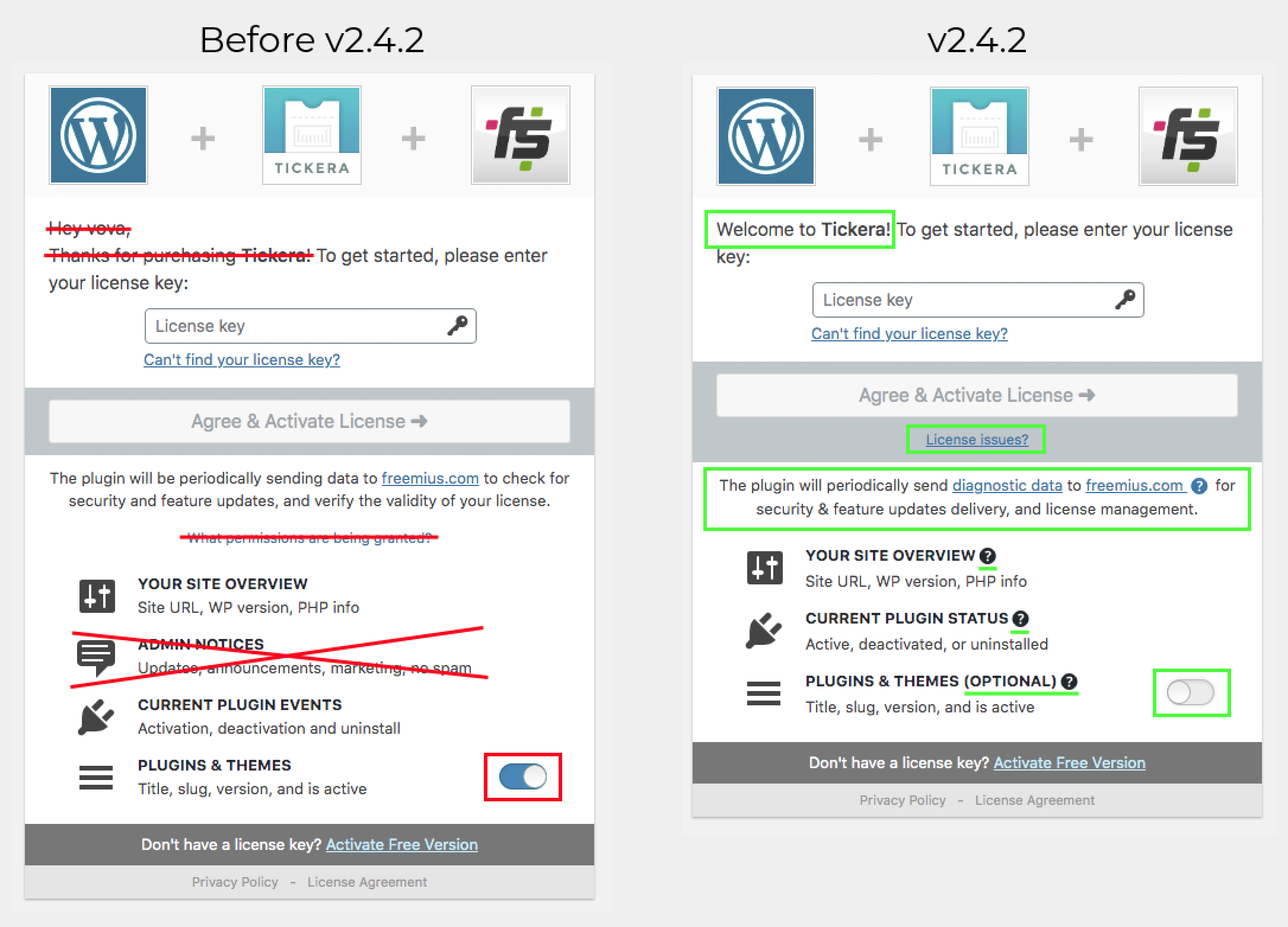 Freemius WordPress SDK 2.4.2 License Activation Enhancements